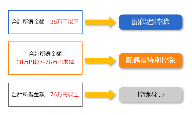 haiguusyakoujo